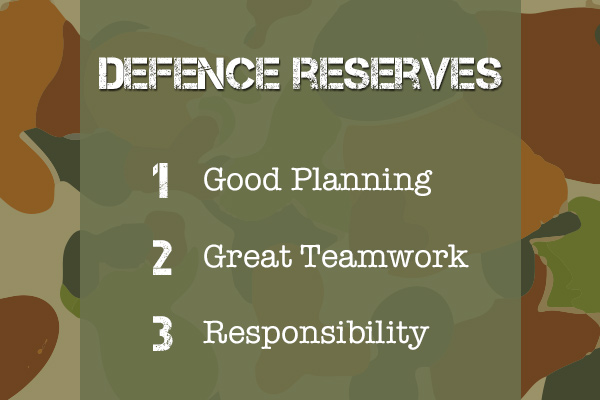3 Reasons to Employ Defence Reserves